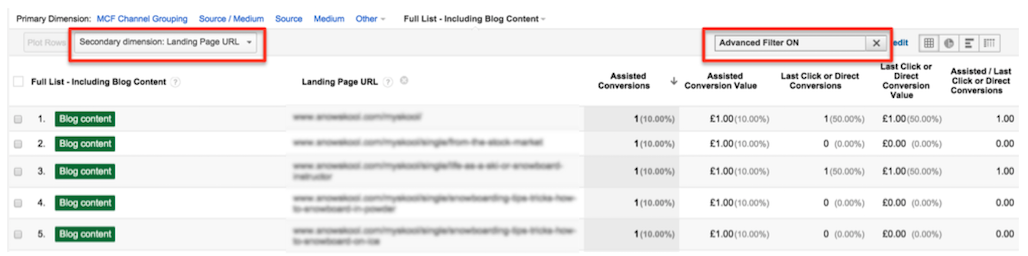 Google Analytics and Content Marketing 5