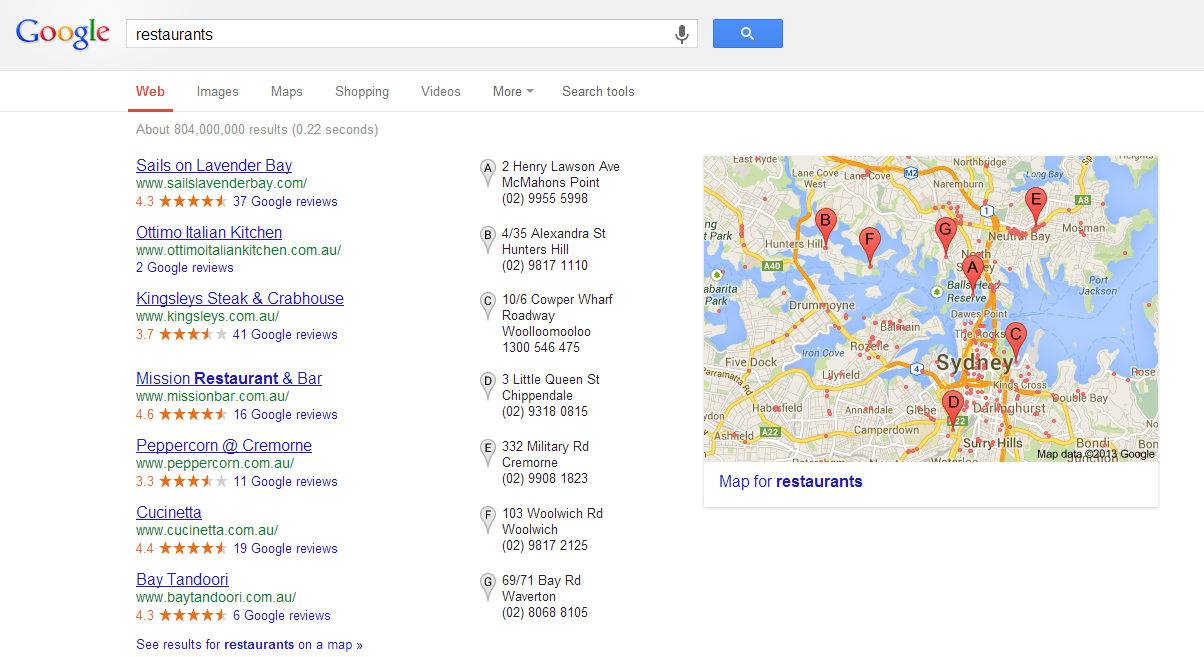 Google search result screenshot for the query restaurants. This is intended to show local business results.