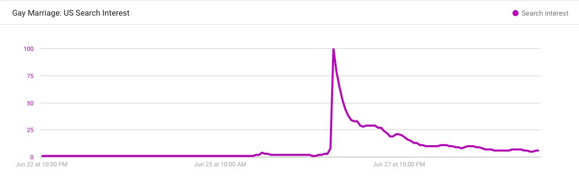 Screen Shot 2015-06-29 at 9.29.12 pm