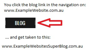 blog on different domain