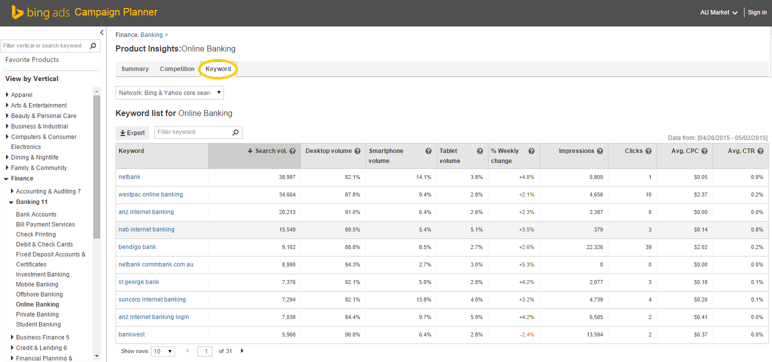 keyword insights Bing