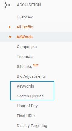 keywords-search-queries