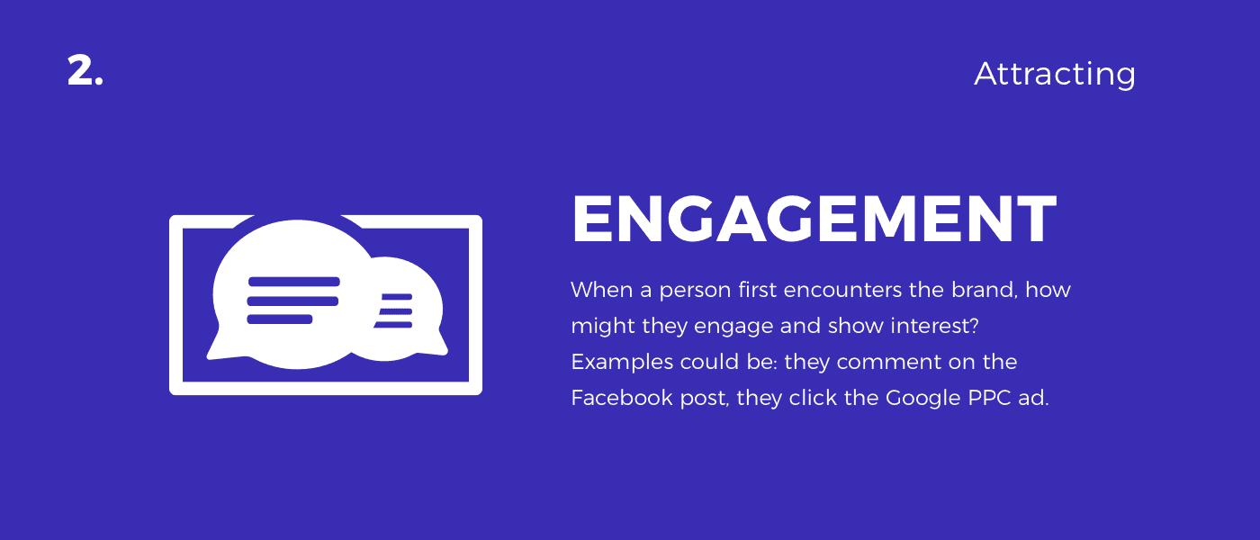 engage - customer journey