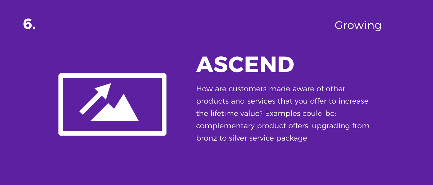 ascend - customer journey