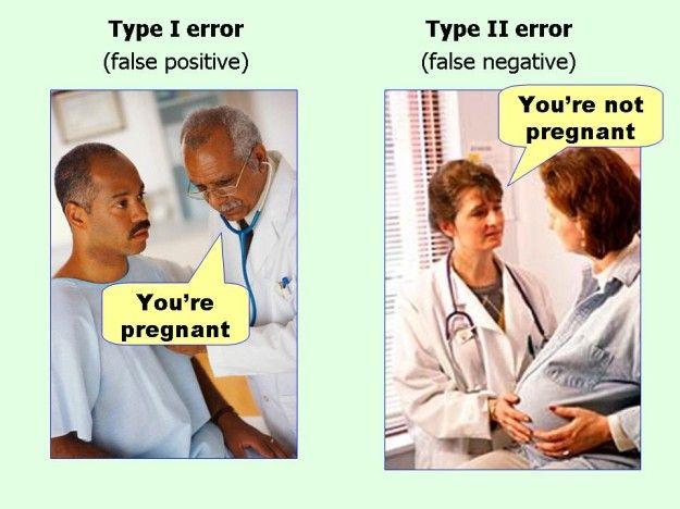 type 1 and type 2 errors